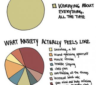 Steps You Can Take Now to Alleviate Anxiety Symptoms